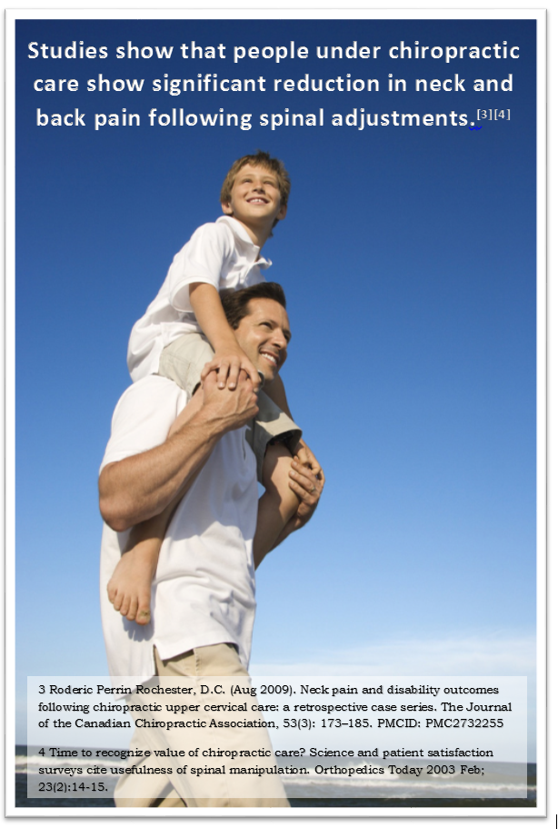 people under chiropractic care show significant reduction in neck and back pain